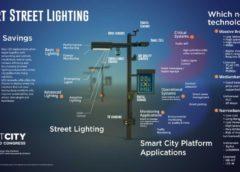 smart street lightning