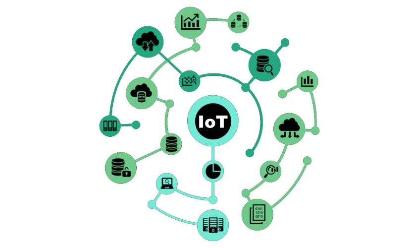 Evropský trh IoT