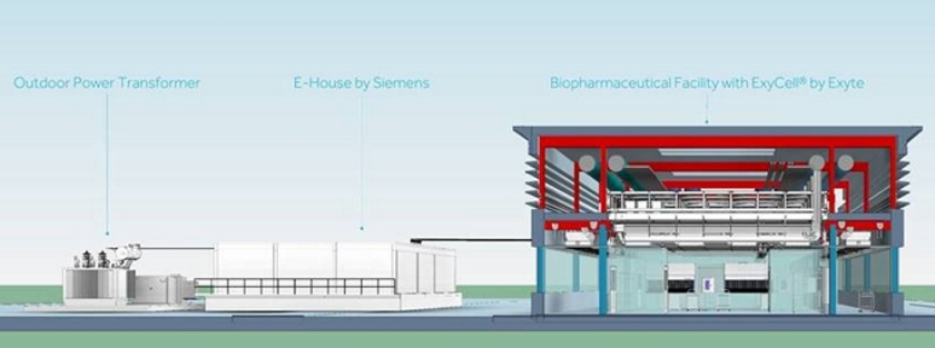 Siemens a Exyte