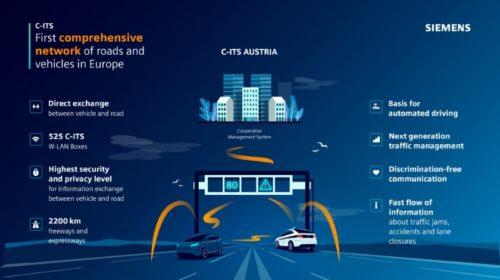 Siemens Mobility dodá inteligentní systém řízení dopravy na rakouských dálnicích